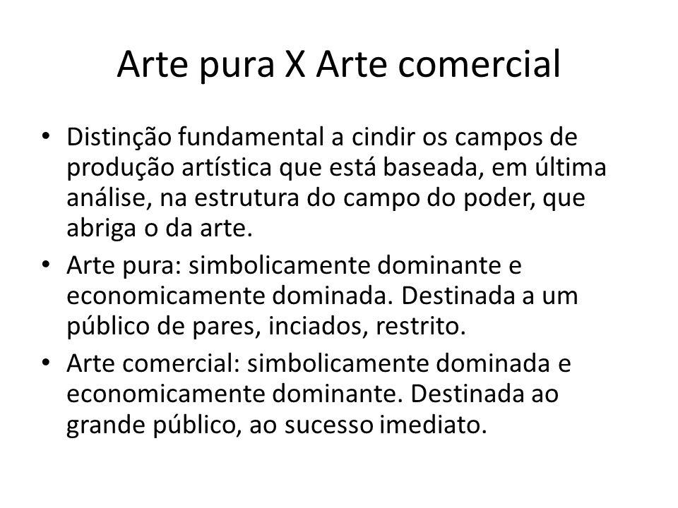Arte pura X Arte comercial