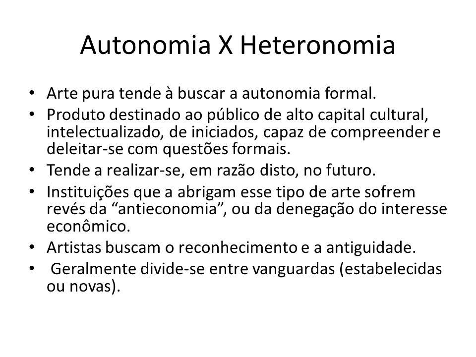 Autonomia X Heteronomia