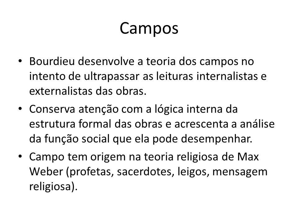 Campos Bourdieu desenvolve a teoria dos campos no intento de ultrapassar as leituras internalistas e externalistas das obras.