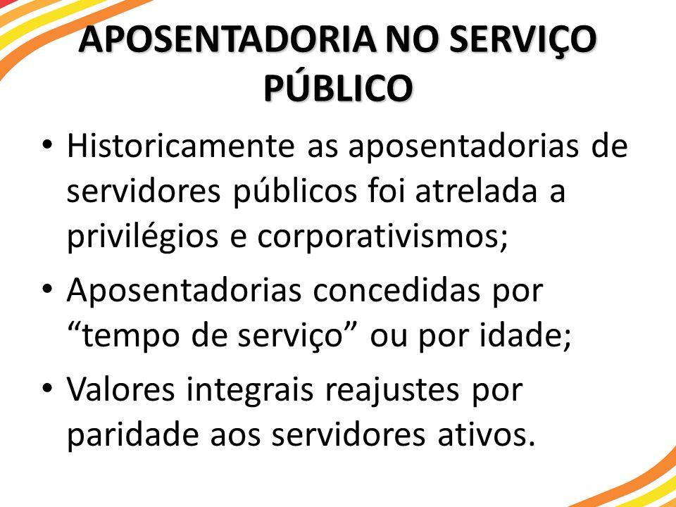 APOSENTADORIA NO SERVIÇO PÚBLICO