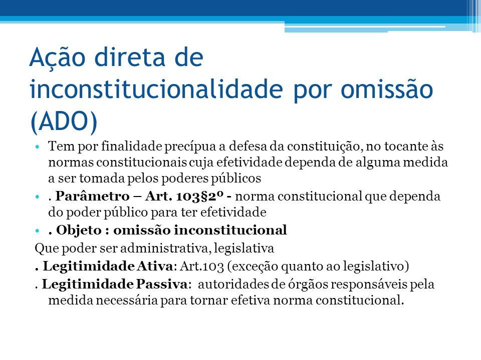 Ação direta de inconstitucionalidade por omissão (ADO)