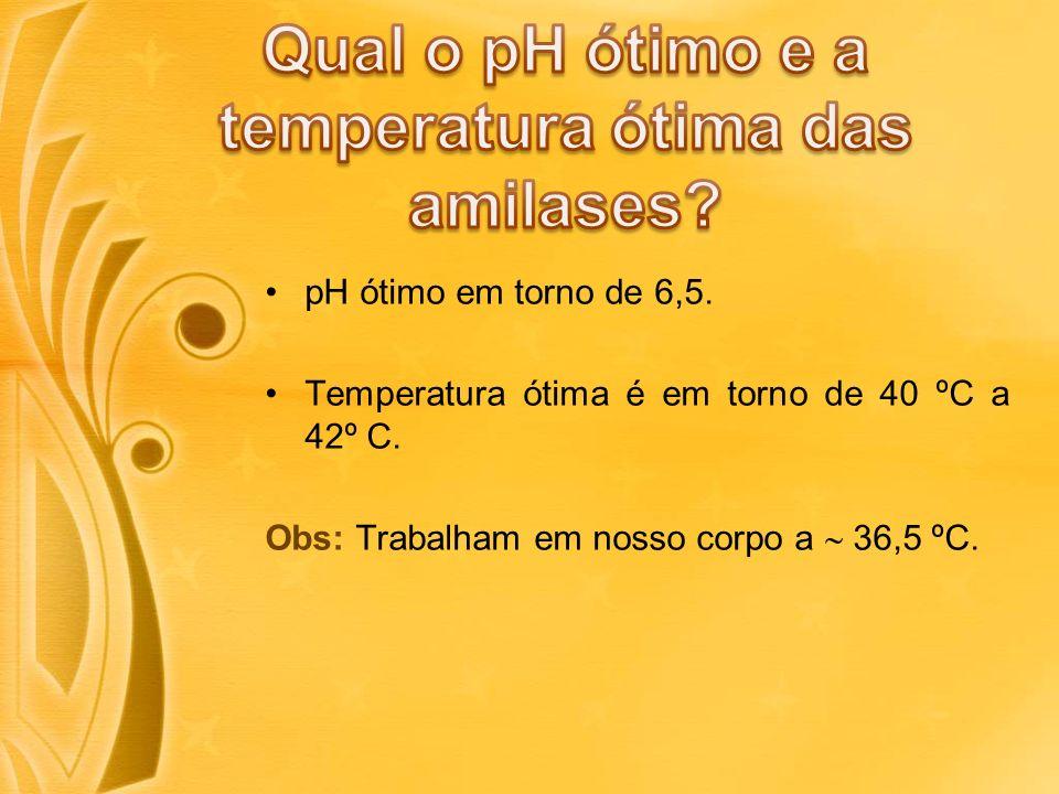 Qual o pH ótimo e a temperatura ótima das amilases