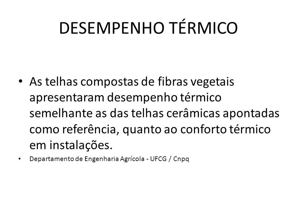 DESEMPENHO TÉRMICO
