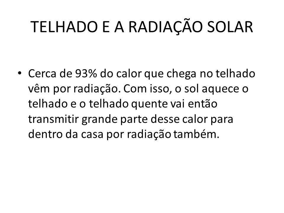 TELHADO E A RADIAÇÃO SOLAR