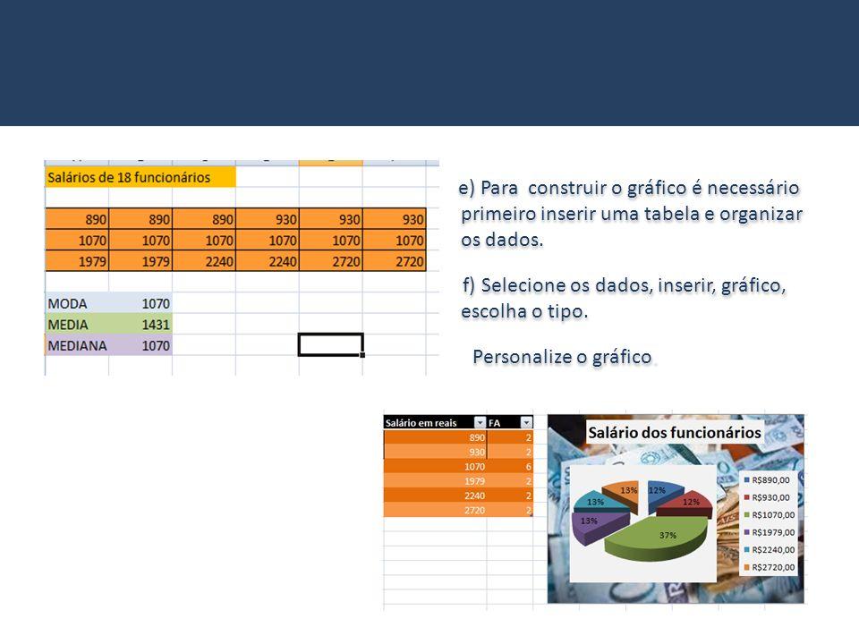 e) Para construir o gráfico é necessário primeiro inserir uma tabela e organizar os dados.