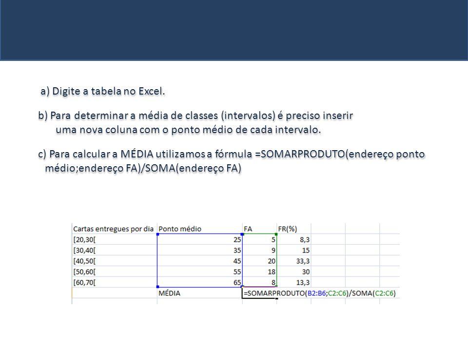 a) Digite a tabela no Excel.