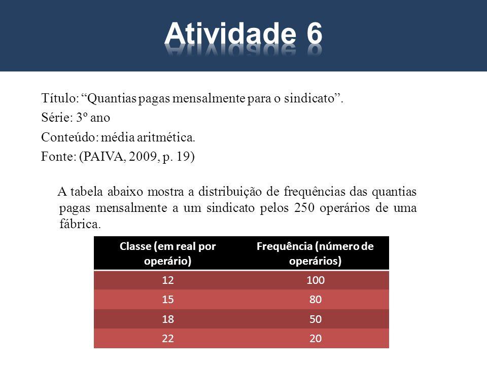 Classe (em real por operário) Frequência (número de operários)