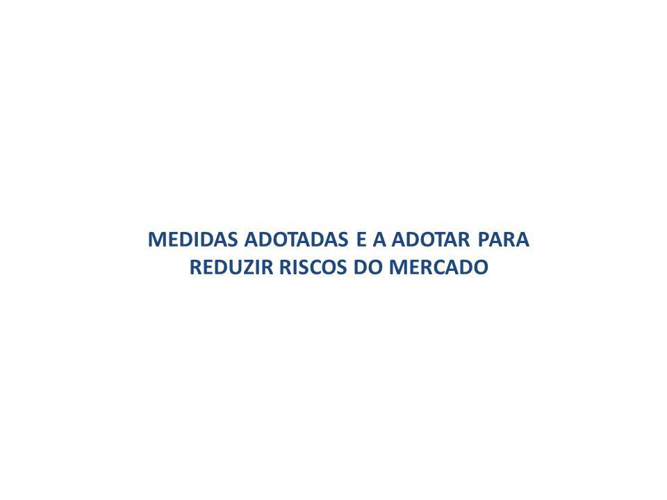 MEDIDAS ADOTADAS E A ADOTAR PARA REDUZIR RISCOS DO MERCADO