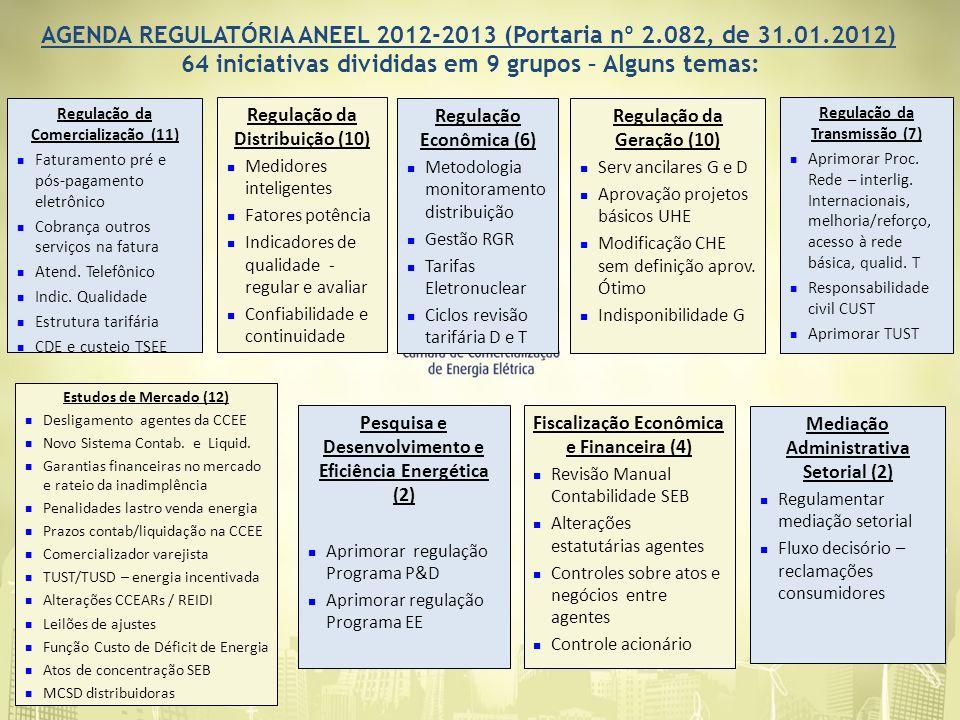 AGENDA REGULATÓRIA ANEEL 2012-2013 (Portaria nº 2.082, de 31.01.2012)