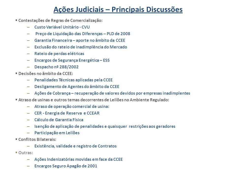 Ações Judiciais – Principais Discussões