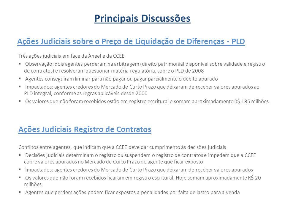 Ações Judiciais sobre o Preço de Liquidação de Diferenças - PLD