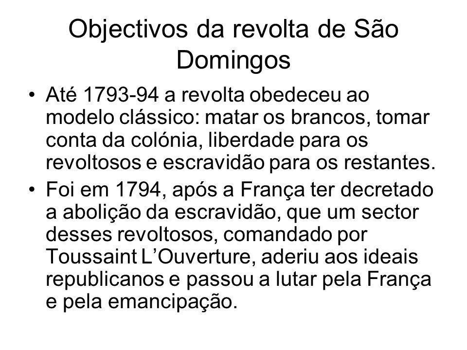 Objectivos da revolta de São Domingos