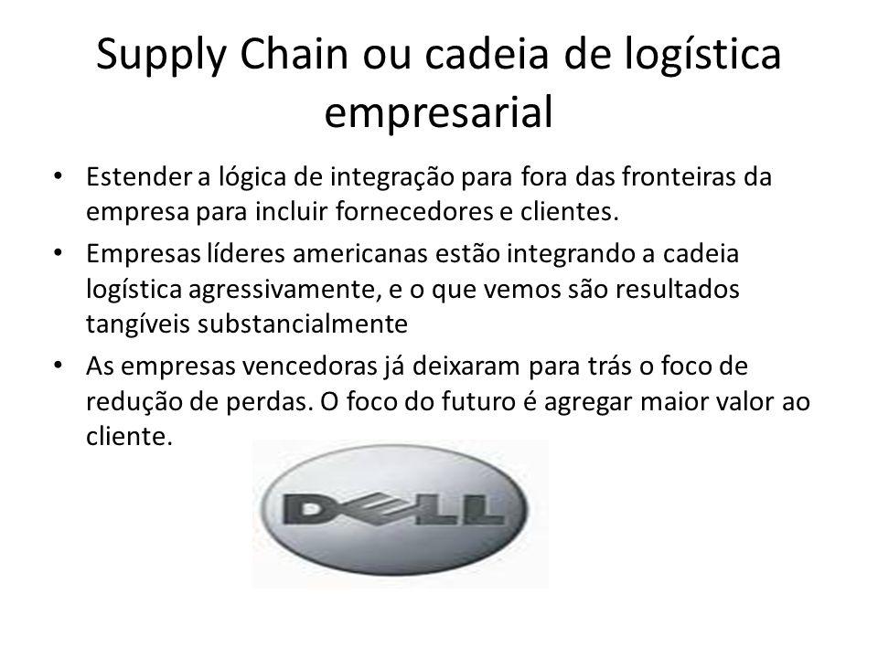 Supply Chain ou cadeia de logística empresarial