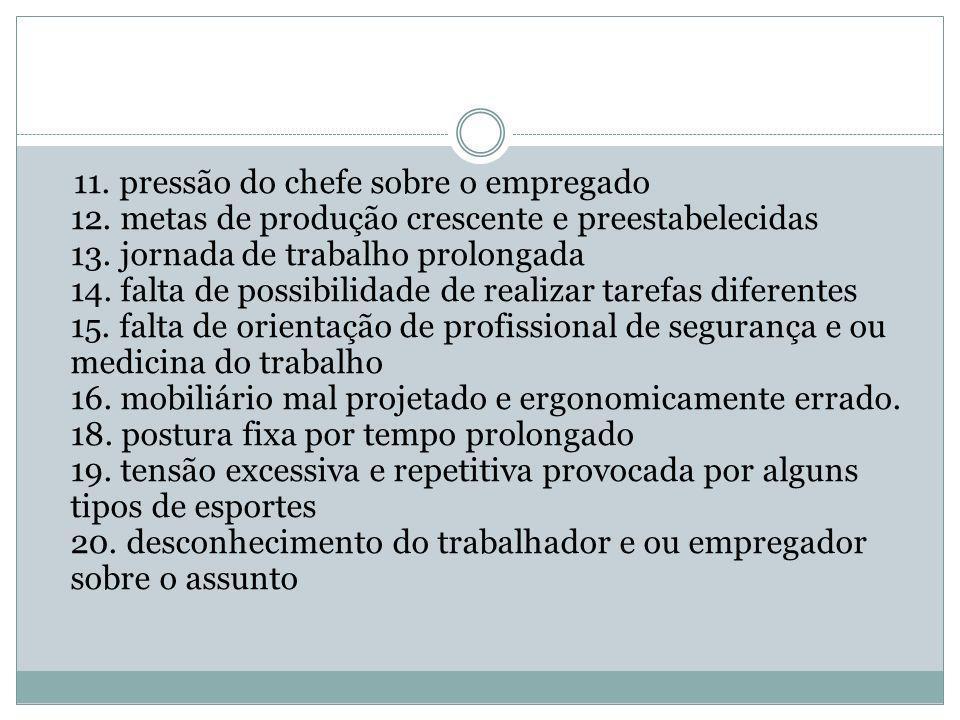 11. pressão do chefe sobre o empregado 12