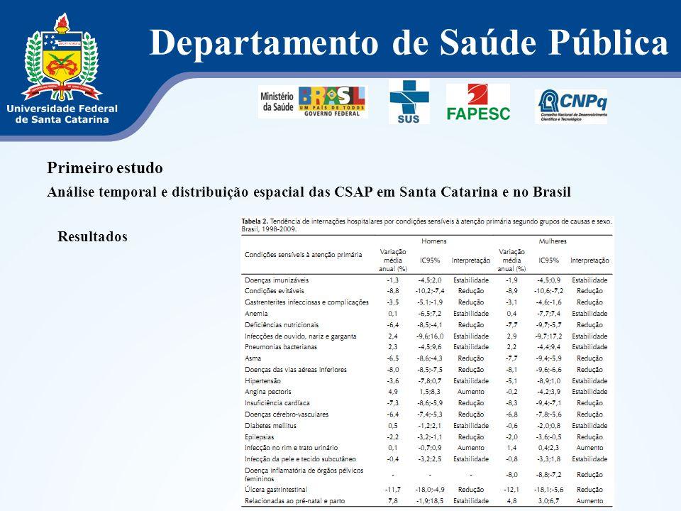 Departamento de Saúde Pública