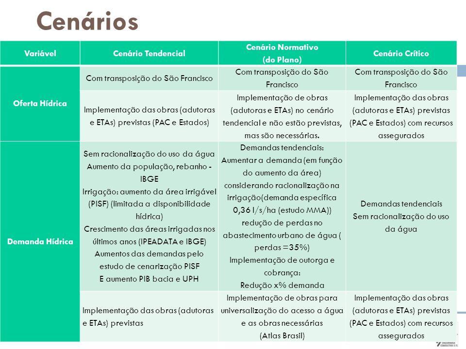 Cenários Variável Cenário Tendencial Cenário Normativo (do Plano)