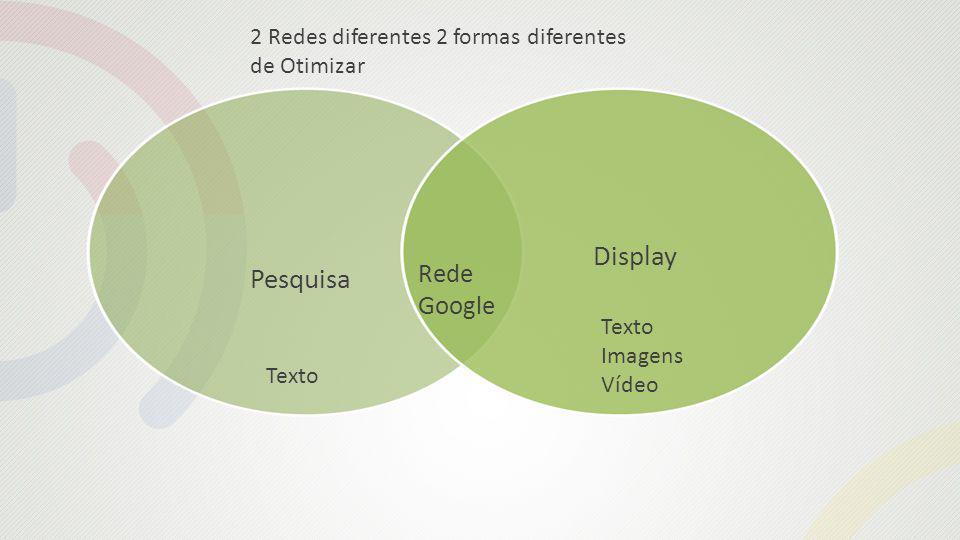 Display Pesquisa Rede Google