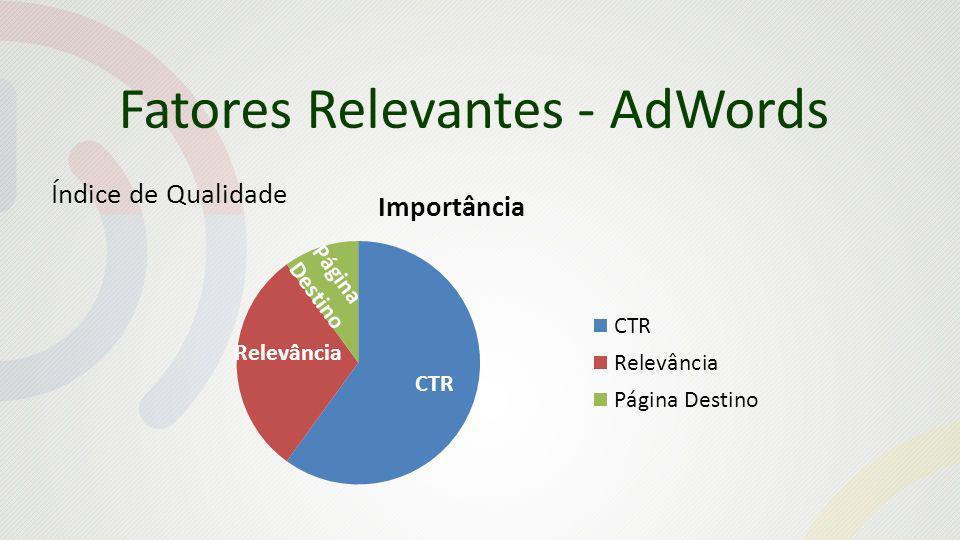 Fatores Relevantes - AdWords