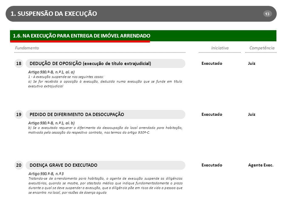 1. SUSPENSÃO DA EXECUÇÃO 13. 1.6. NA EXECUÇÃO PARA ENTREGA DE IMÓVEL ARRENDADO. Fundamento. Iniciativa.