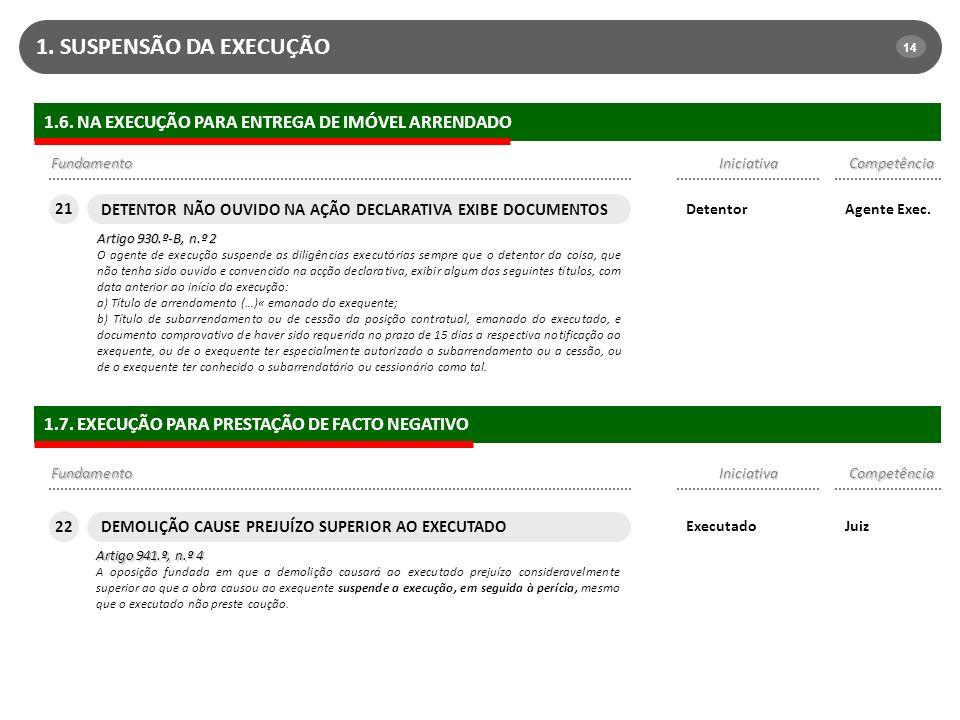 1. SUSPENSÃO DA EXECUÇÃO 14. 1.6. NA EXECUÇÃO PARA ENTREGA DE IMÓVEL ARRENDADO. Fundamento. Iniciativa.