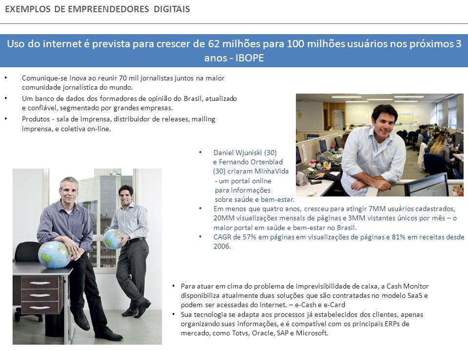 EXEMPLOS DE EMPREENDEDORES DIGITAIS