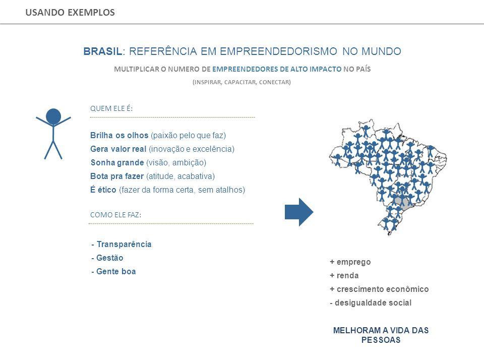 BRASIL: REFERÊNCIA EM EMPREENDEDORISMO NO MUNDO