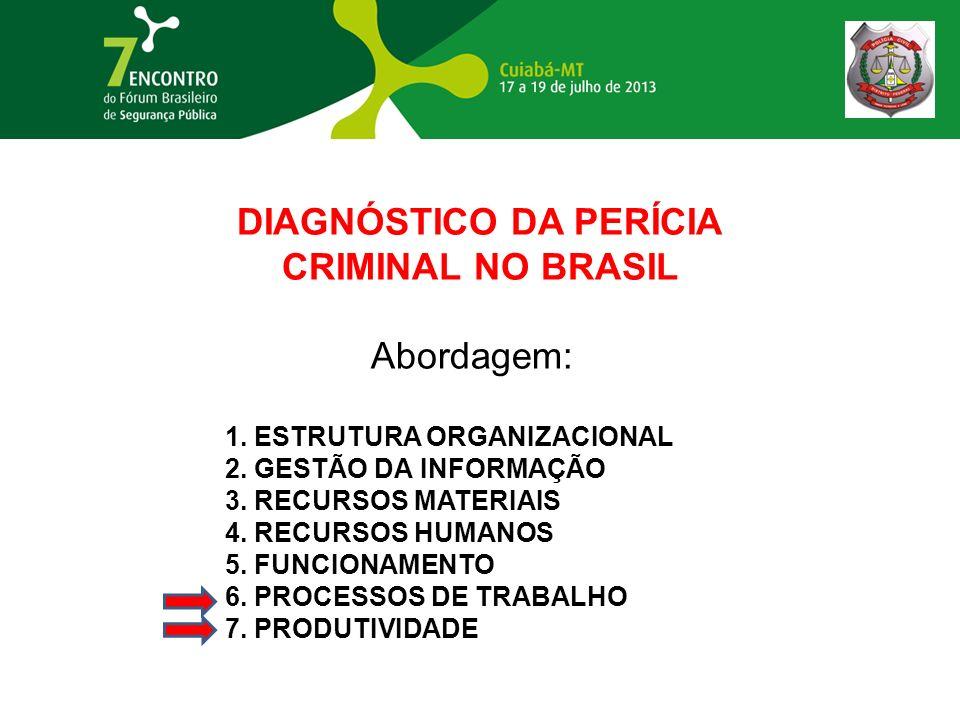 DIAGNÓSTICO DA PERÍCIA