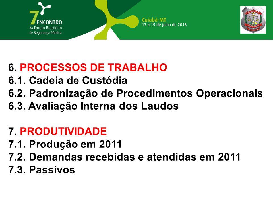 6. PROCESSOS DE TRABALHO 6.1. Cadeia de Custódia. 6.2. Padronização de Procedimentos Operacionais.