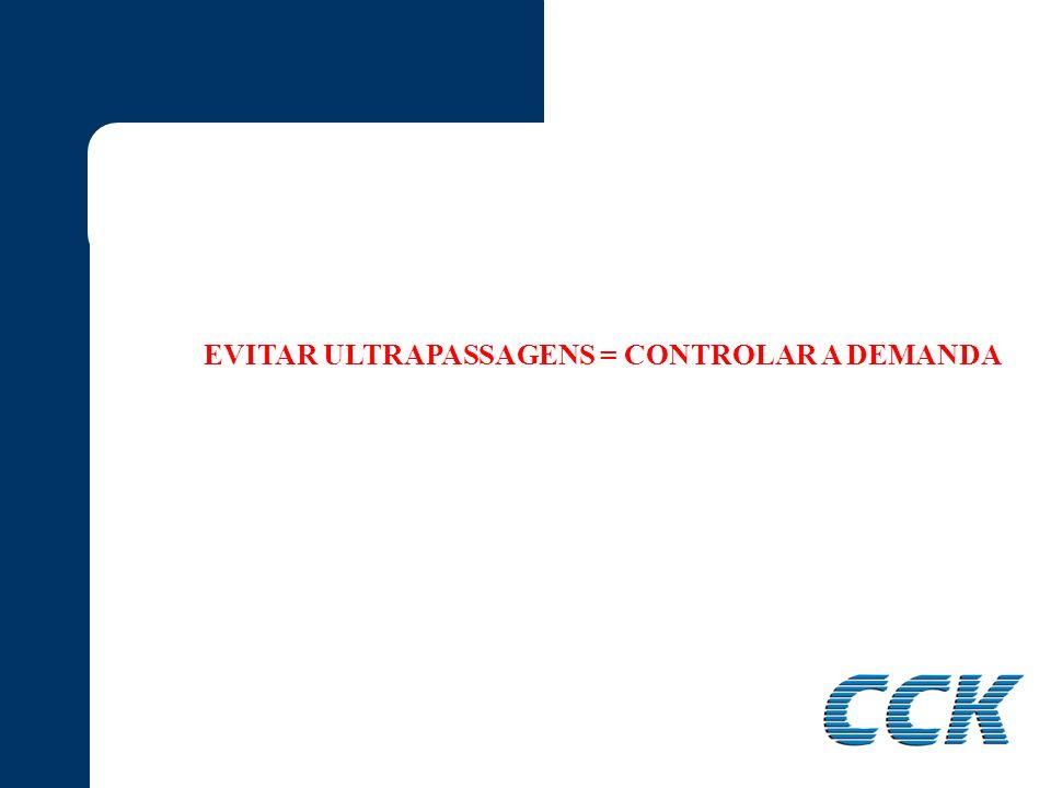 EVITAR ULTRAPASSAGENS = CONTROLAR A DEMANDA