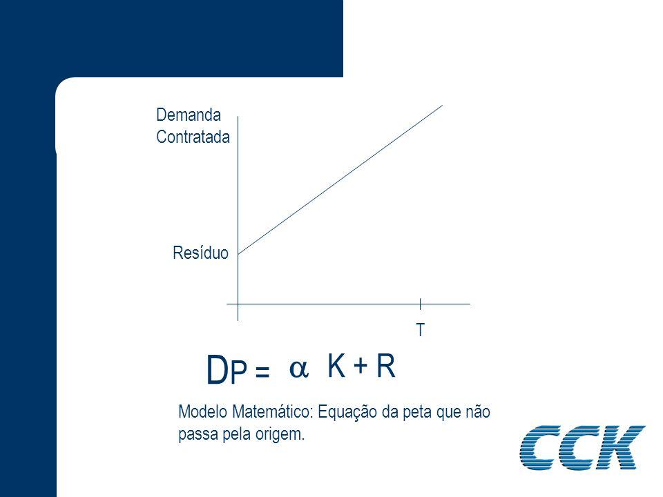 DP = a K + R Demanda Contratada Resíduo T
