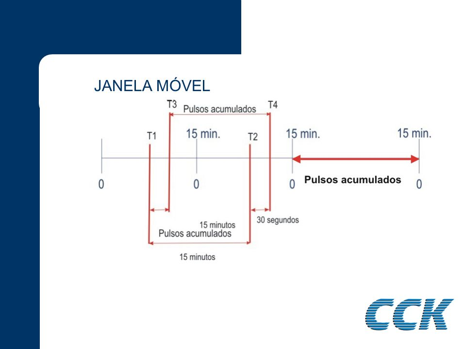 JANELA MÓVEL