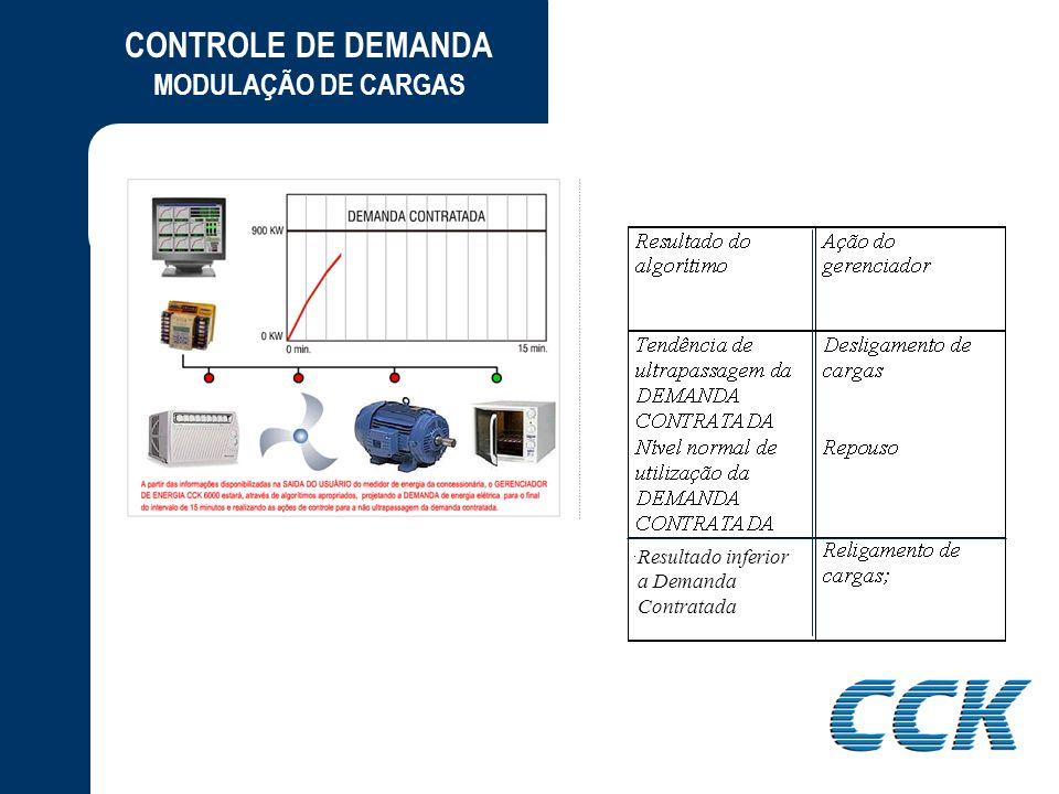 CONTROLE DE DEMANDA MODULAÇÃO DE CARGAS