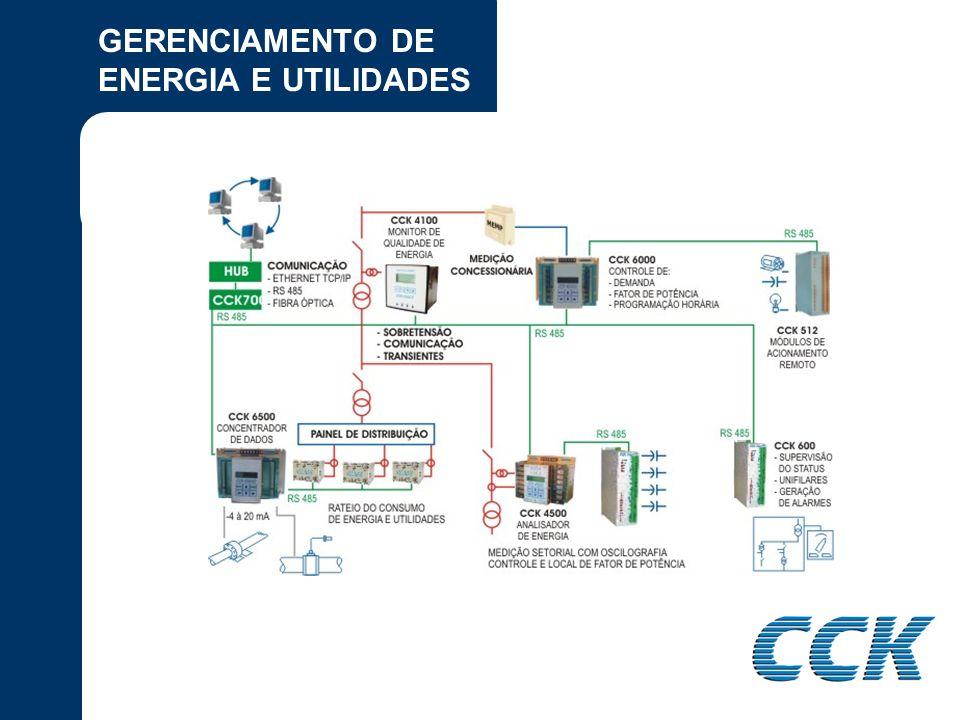 GERENCIAMENTO DE ENERGIA E UTILIDADES