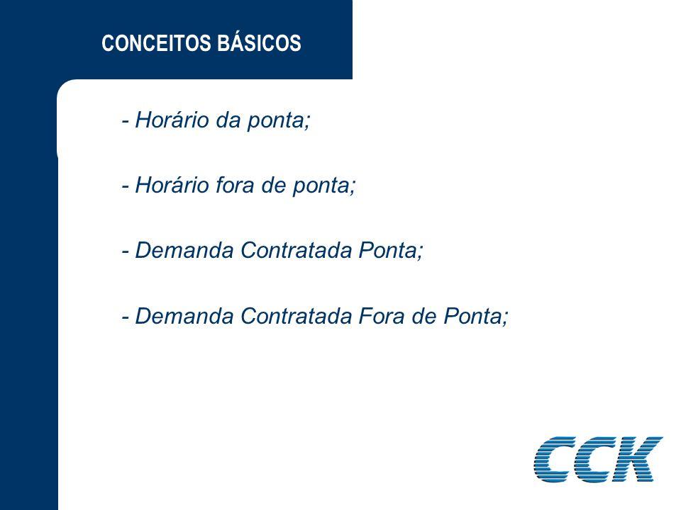 CONCEITOS BÁSICOS - Horário da ponta; - Horário fora de ponta; - Demanda Contratada Ponta; - Demanda Contratada Fora de Ponta;