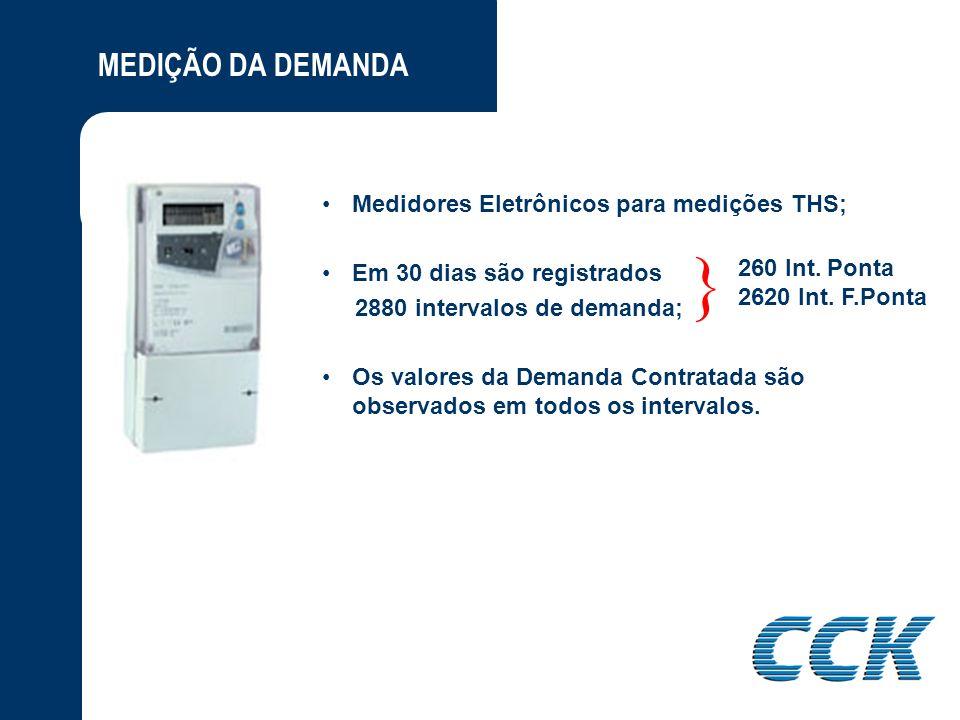 } MEDIÇÃO DA DEMANDA Medidores Eletrônicos para medições THS;