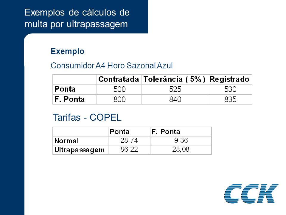 Exemplos de cálculos de multa por ultrapassagem