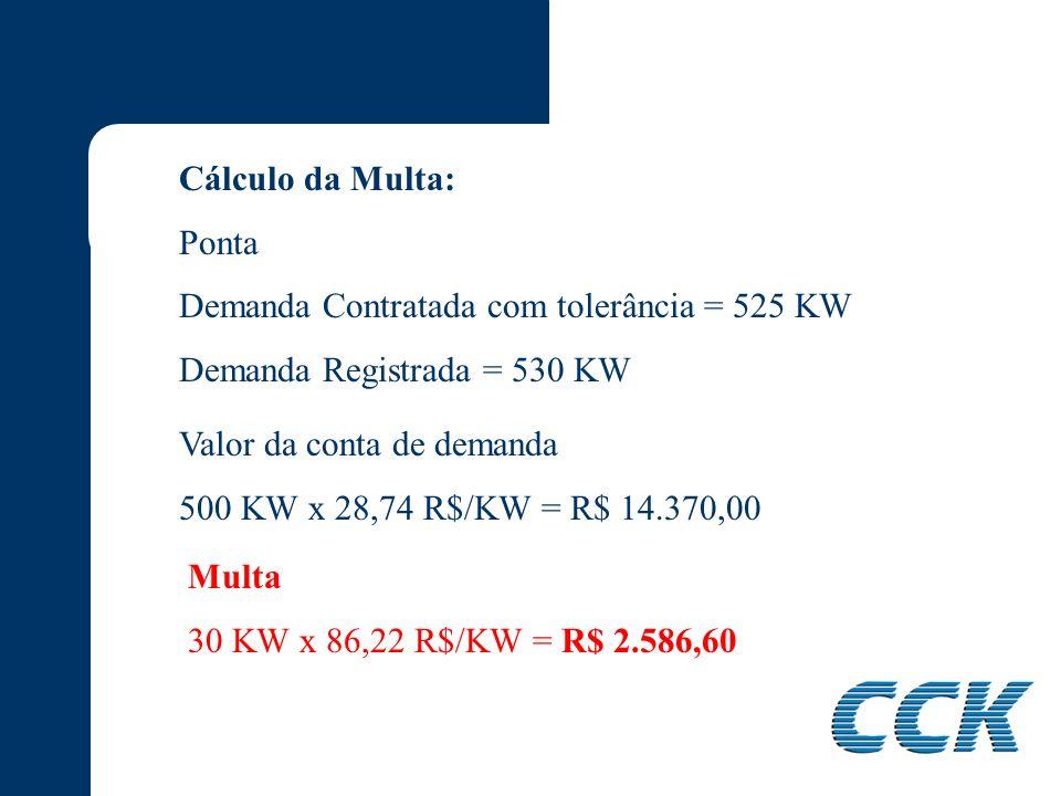 Cálculo da Multa: Ponta. Demanda Contratada com tolerância = 525 KW. Demanda Registrada = 530 KW.
