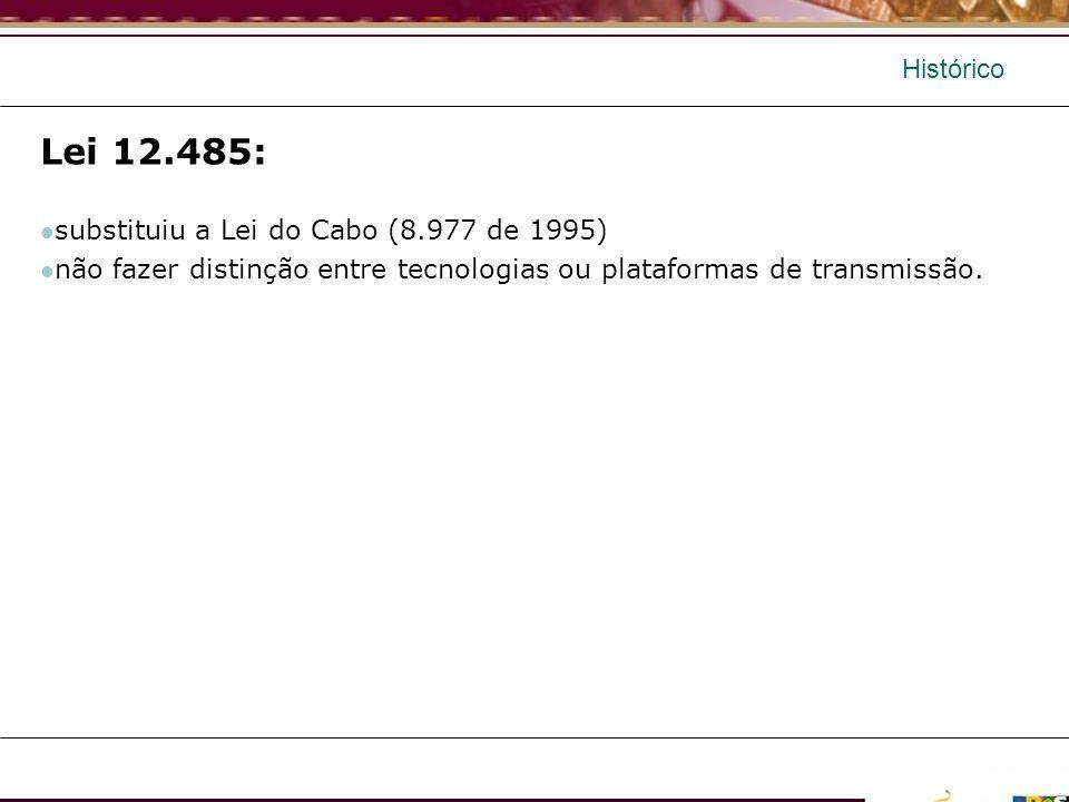Lei 12.485: Histórico substituiu a Lei do Cabo (8.977 de 1995)