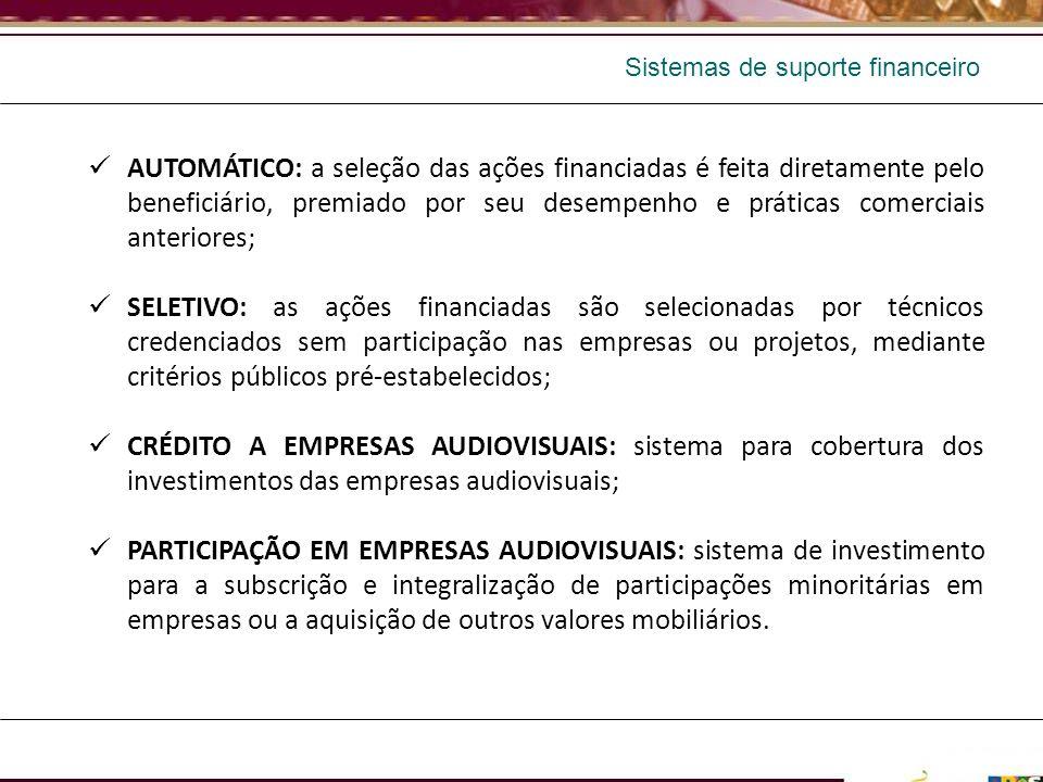 Sistemas de suporte financeiro
