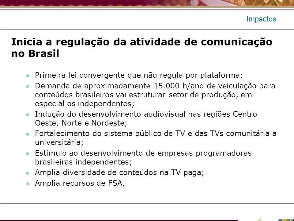 Inicia a regulação da atividade de comunicação no Brasil