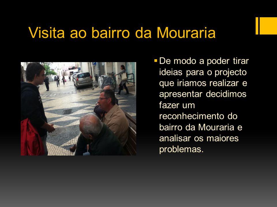 Visita ao bairro da Mouraria