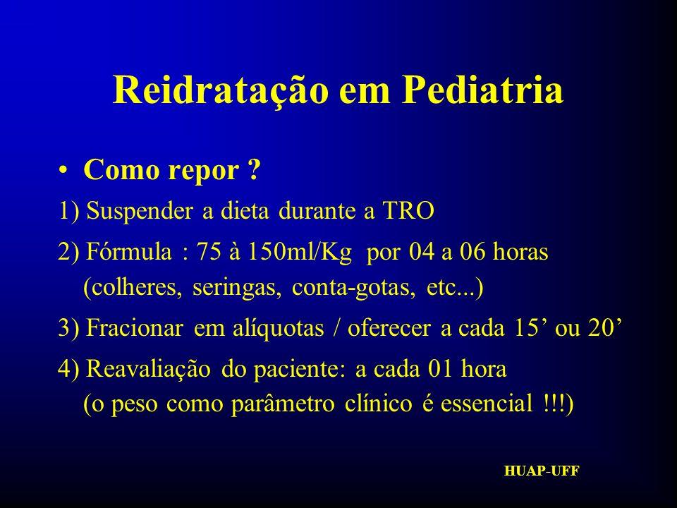 Reidratação em Pediatria