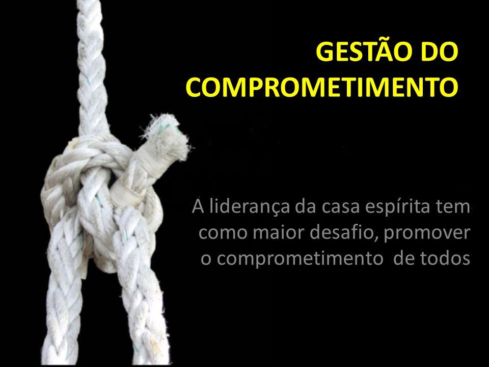 GESTÃO DO COMPROMETIMENTO
