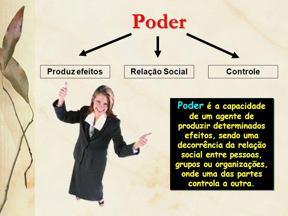 Poder Produz efeitos. Relação Social. Controle.