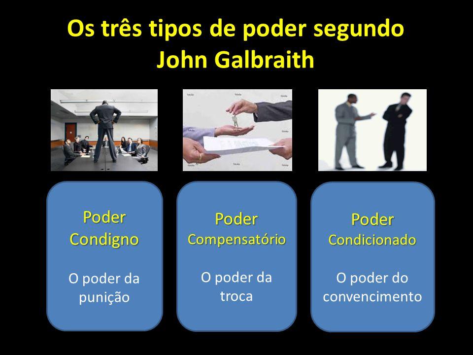 Os três tipos de poder segundo John Galbraith