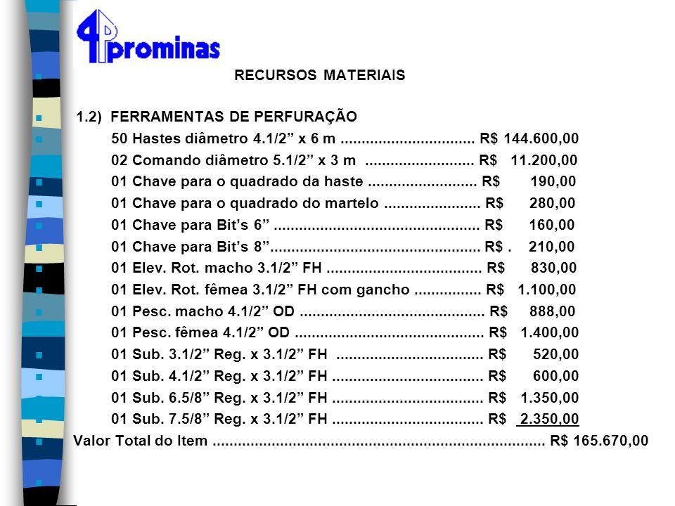 01 Chave para o quadrado da haste .......................... R$ 190,00