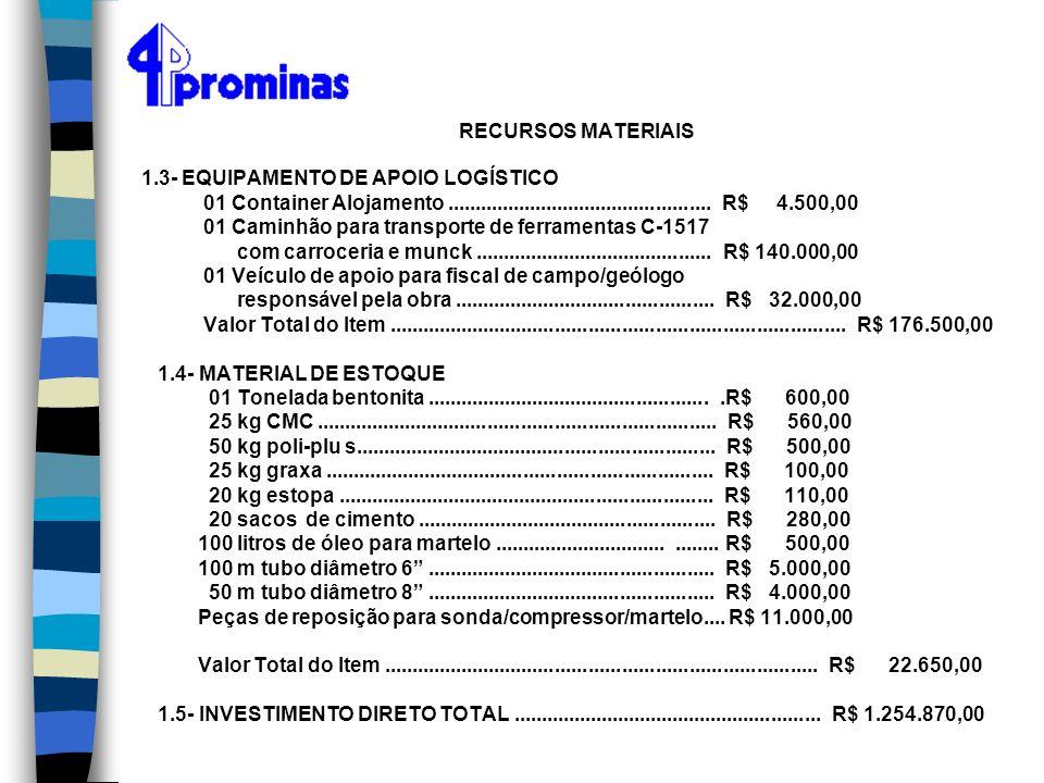 1.3- EQUIPAMENTO DE APOIO LOGÍSTICO