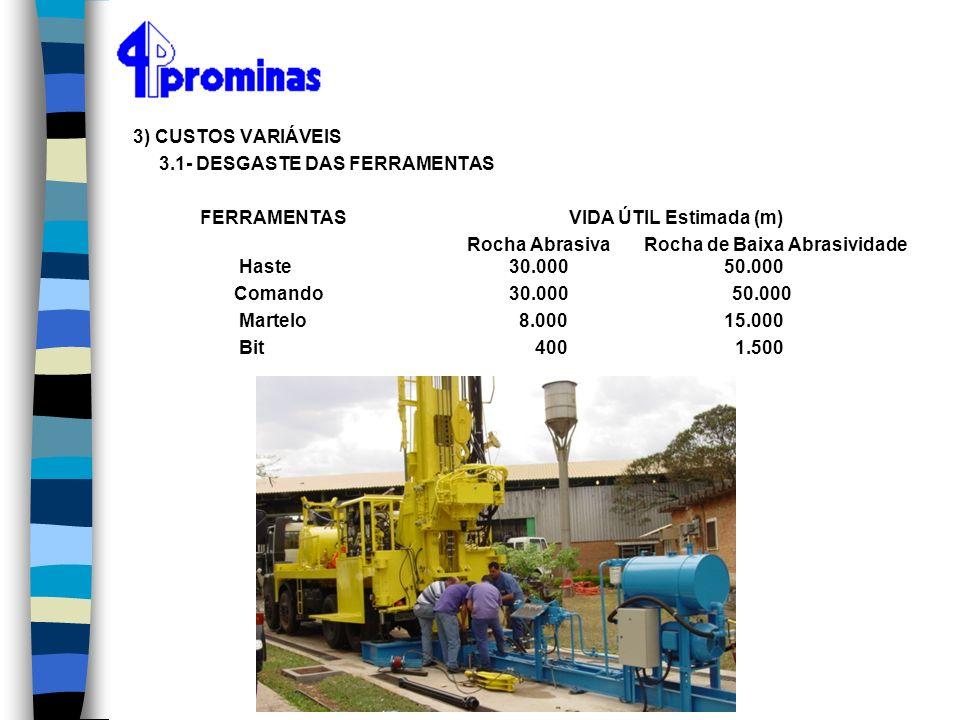 3) CUSTOS VARIÁVEIS 3.1- DESGASTE DAS FERRAMENTAS. FERRAMENTAS VIDA ÚTIL Estimada (m)