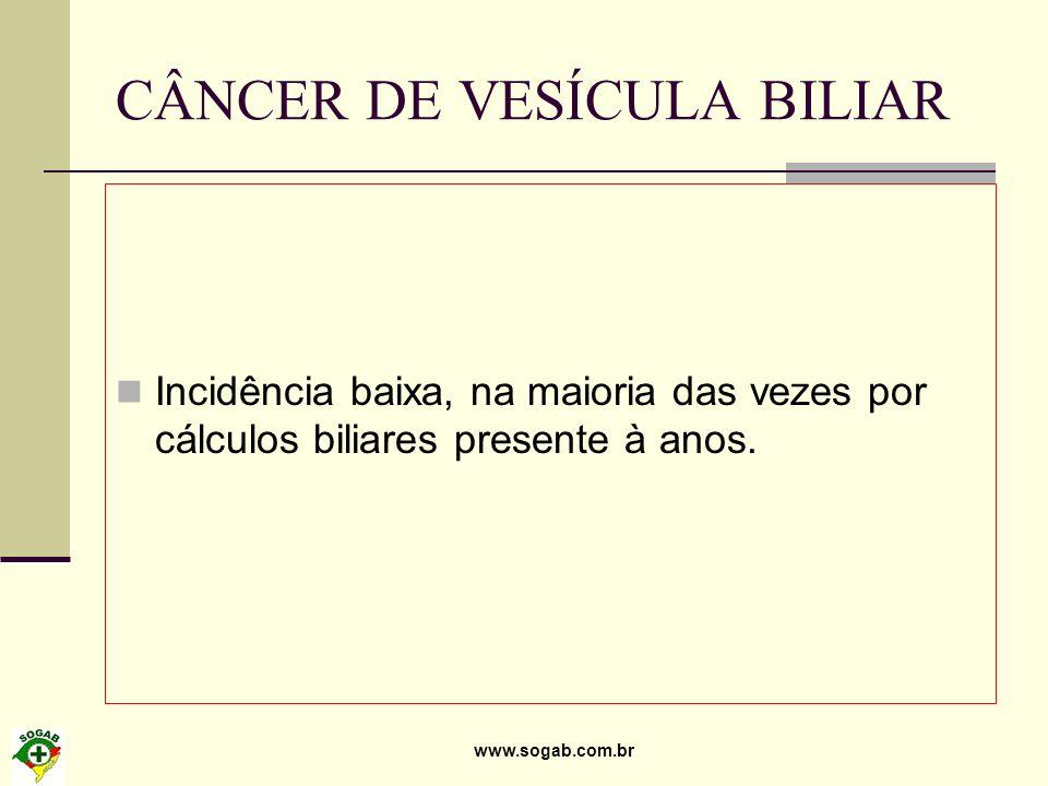 CÂNCER DE VESÍCULA BILIAR