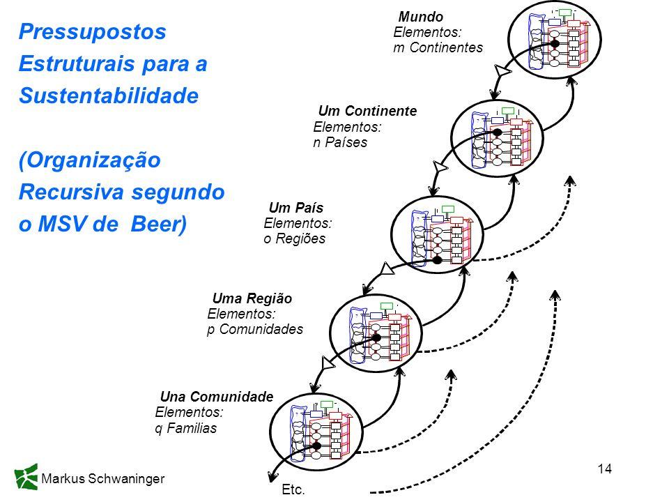 Pressupostos Estruturais para a Sustentabilidade